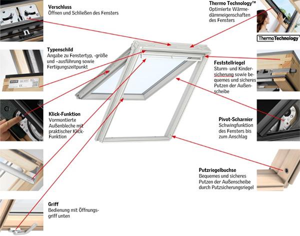 klapp schwing fenster mit untenbedienung firma krawc w. Black Bedroom Furniture Sets. Home Design Ideas